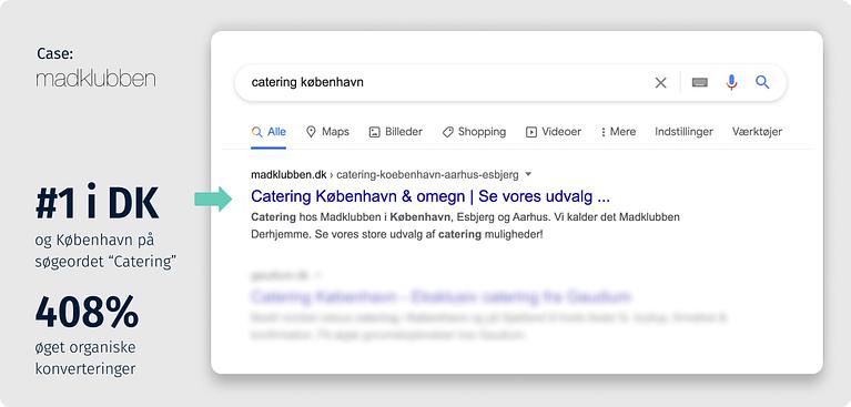 Digital markedsføring case med madklubben